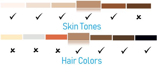 Braun Silk-Expert 3 IPL для каких волос