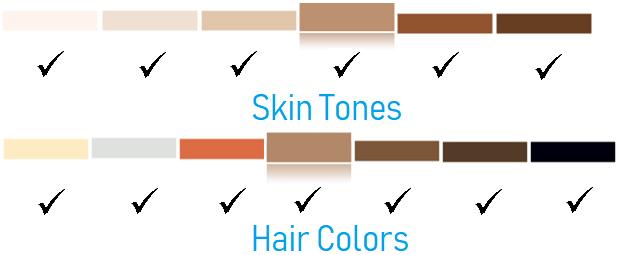 Подходящие типы кожи для электроэпиляции