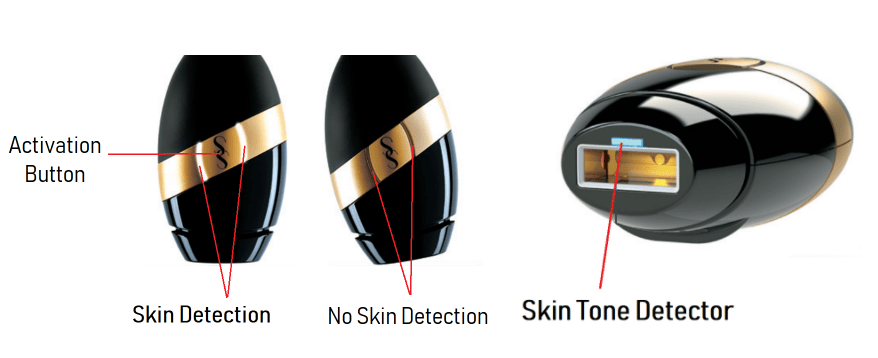 SmoothSkin Bare IPL Hair Removal домашний фотоэпилятор