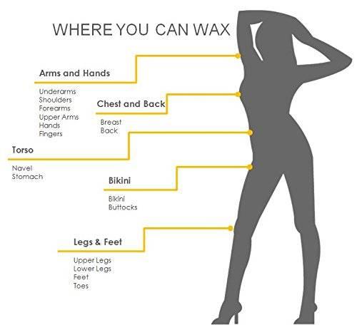 Воск GiGi Hard Body Wax