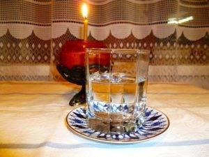 Святая вода и свеча
