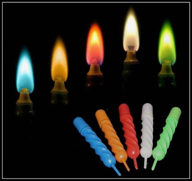 Свечи магические ритуалы